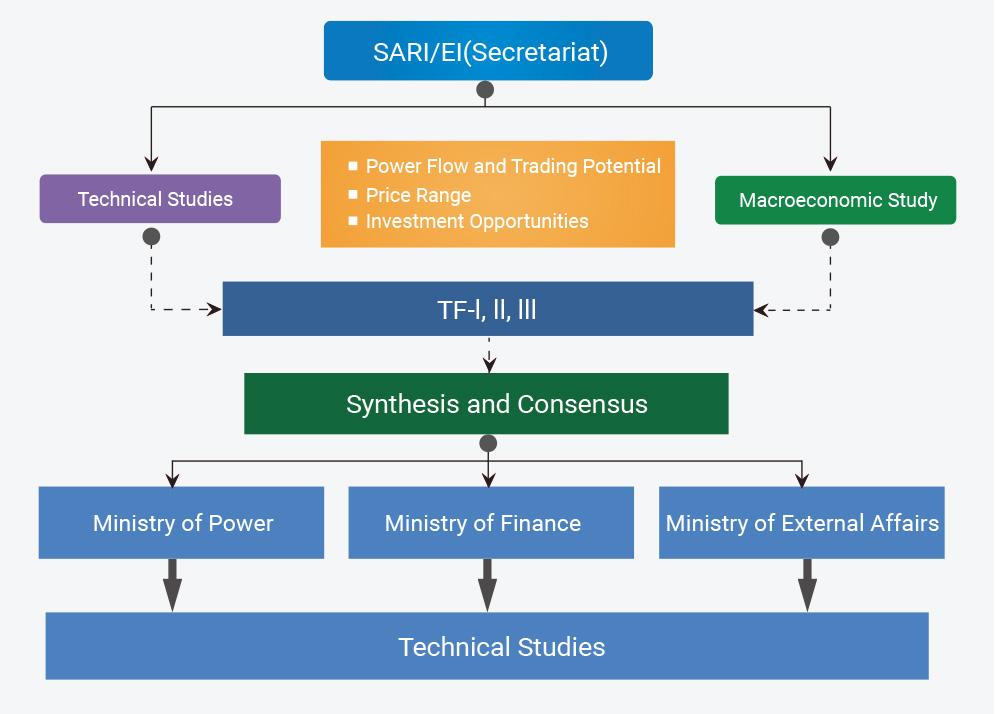 Macroeconomics Benefits of CBET